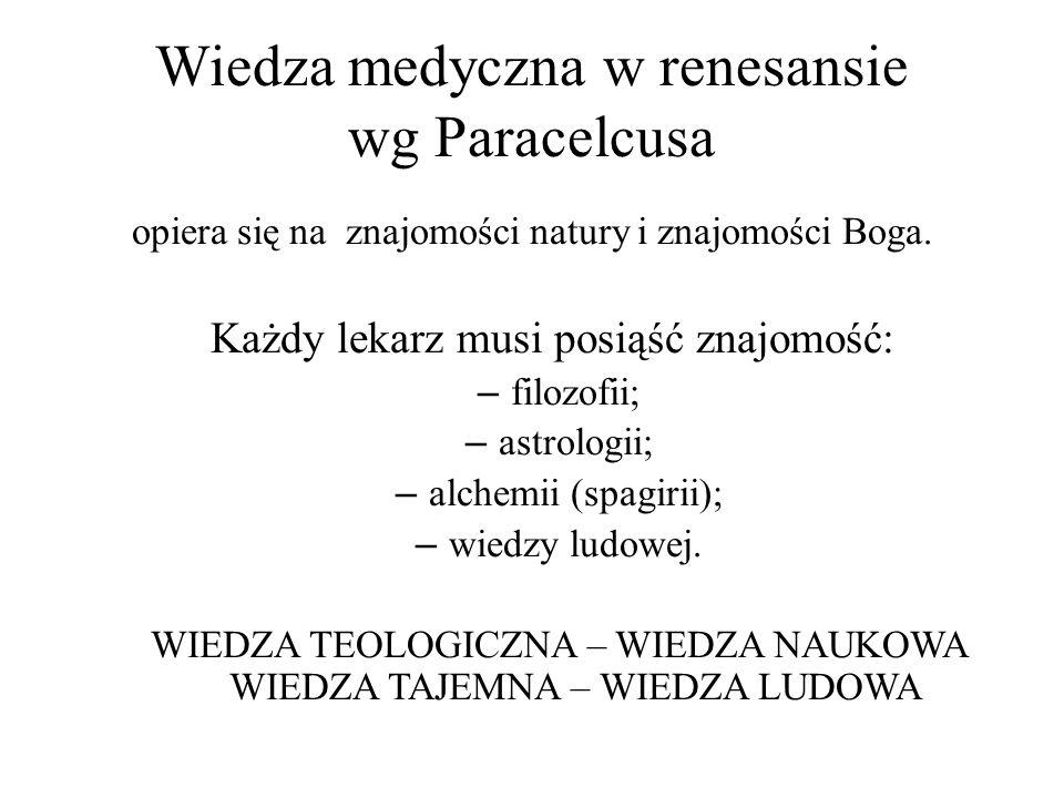 Wiedza medyczna w renesansie wg Paracelcusa