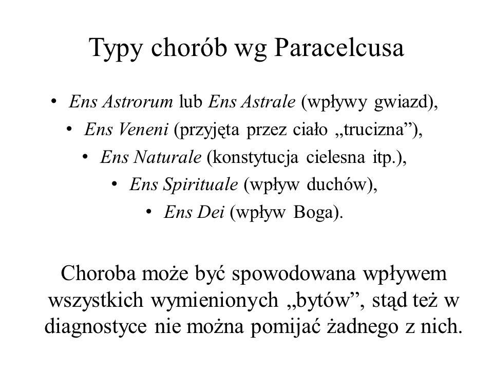 Typy chorób wg Paracelcusa