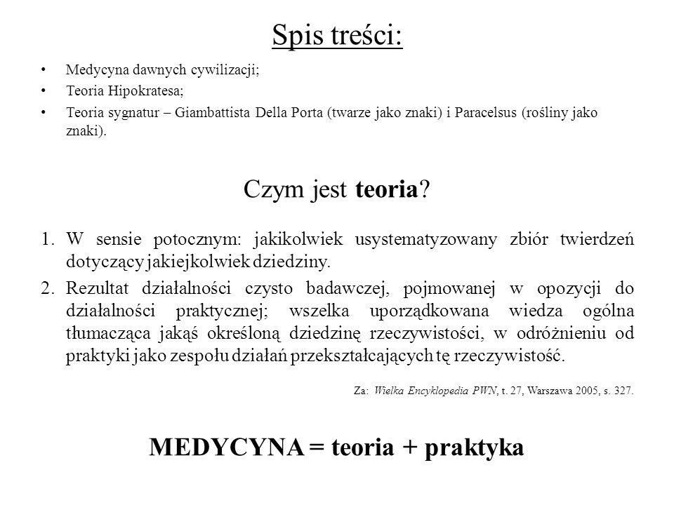 MEDYCYNA = teoria + praktyka