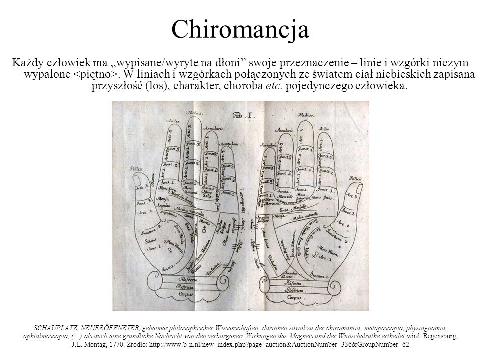 Chiromancja