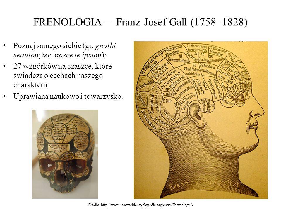 FRENOLOGIA – Franz Josef Gall (1758–1828)