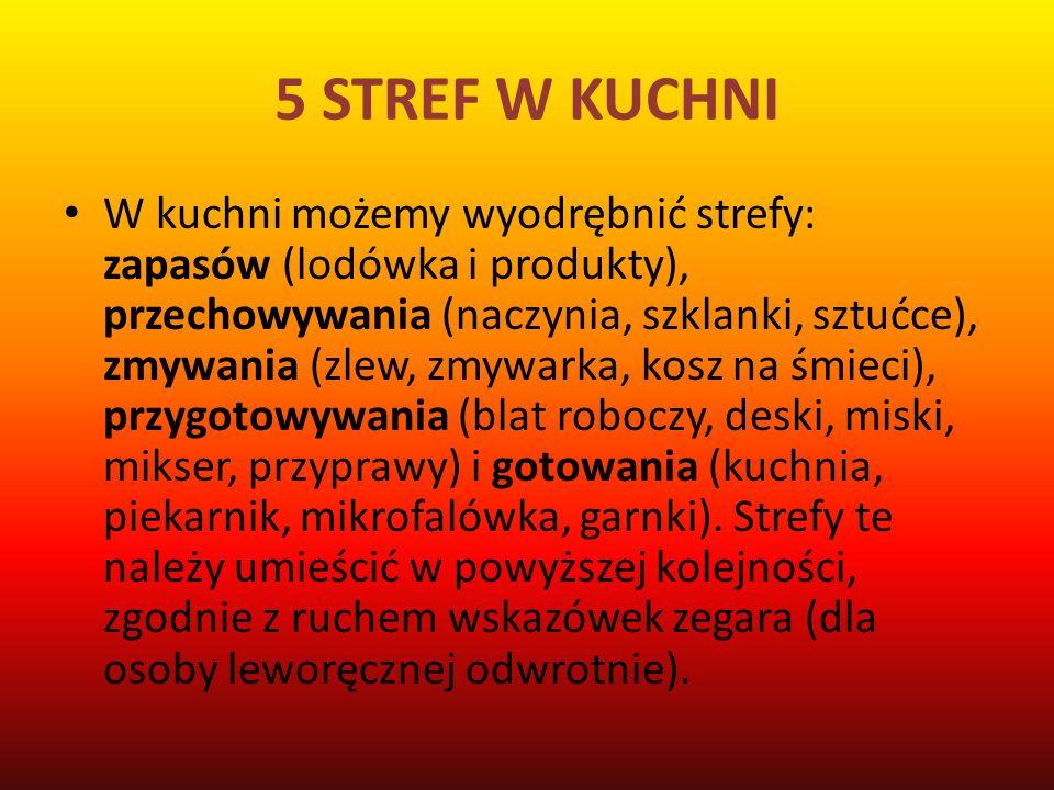 5 STREF W KUCHNI