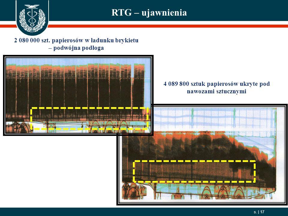 RTG – ujawnienia 2 080 000 szt. papierosów w ładunku brykietu