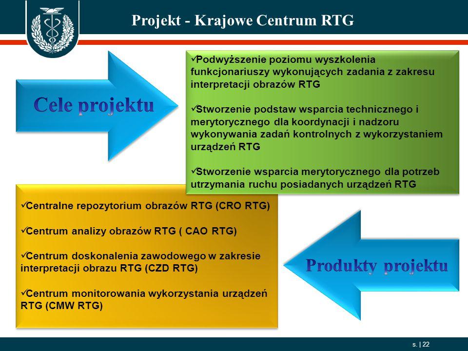Projekt - Krajowe Centrum RTG