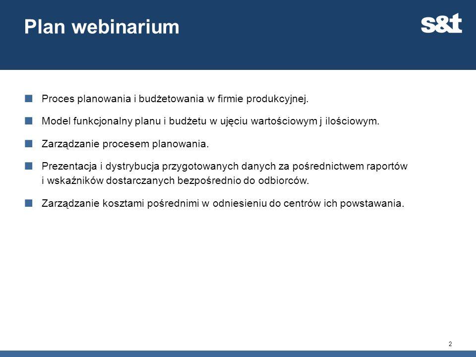 Plan webinarium Proces planowania i budżetowania w firmie produkcyjnej. Model funkcjonalny planu i budżetu w ujęciu wartościowym j ilościowym.