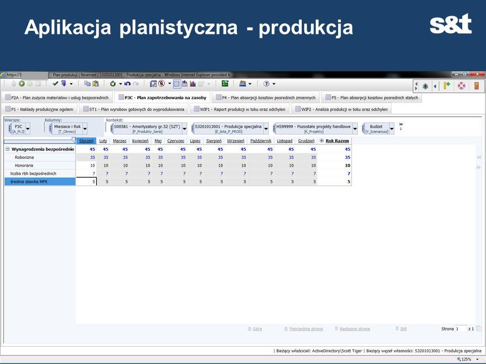 Aplikacja planistyczna - produkcja