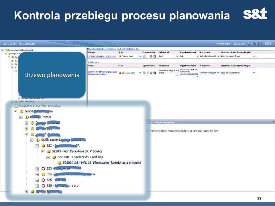 Kontrola przebiegu procesu planowania