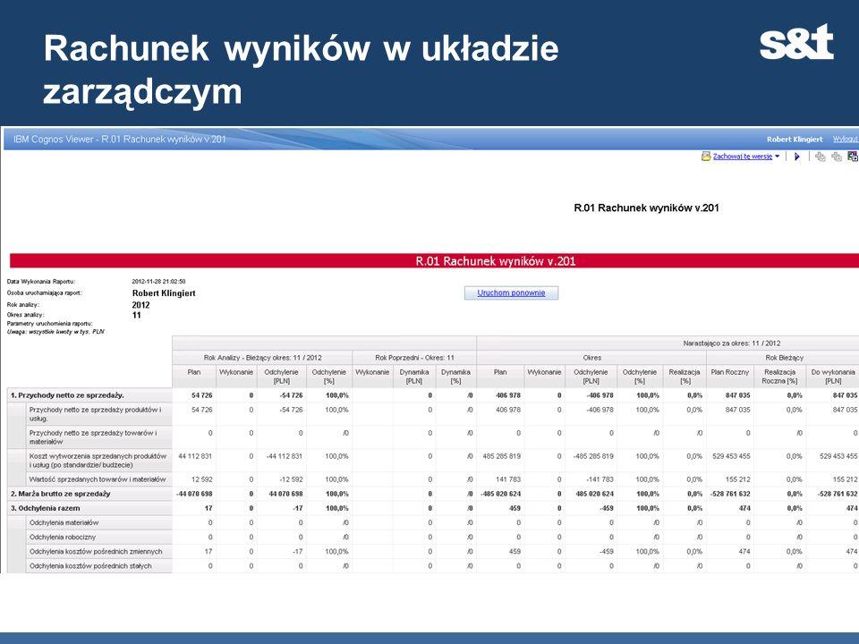 Rachunek wyników w układzie zarządczym