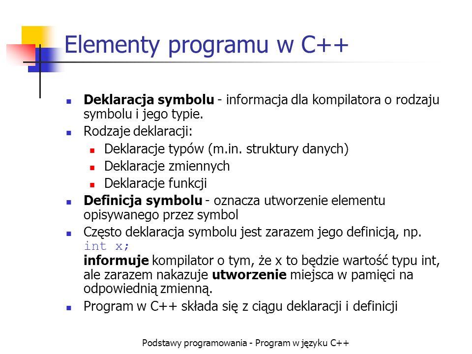 Elementy programu w C++
