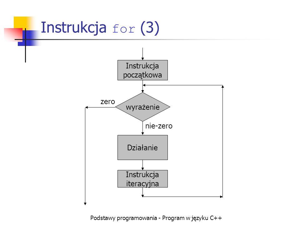 Instrukcja for (3) Instrukcja początkowa zero wyrażenie nie-zero