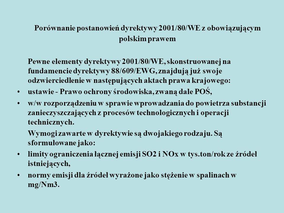 Porównanie postanowień dyrektywy 2001/80/WE z obowiązującym polskim prawem