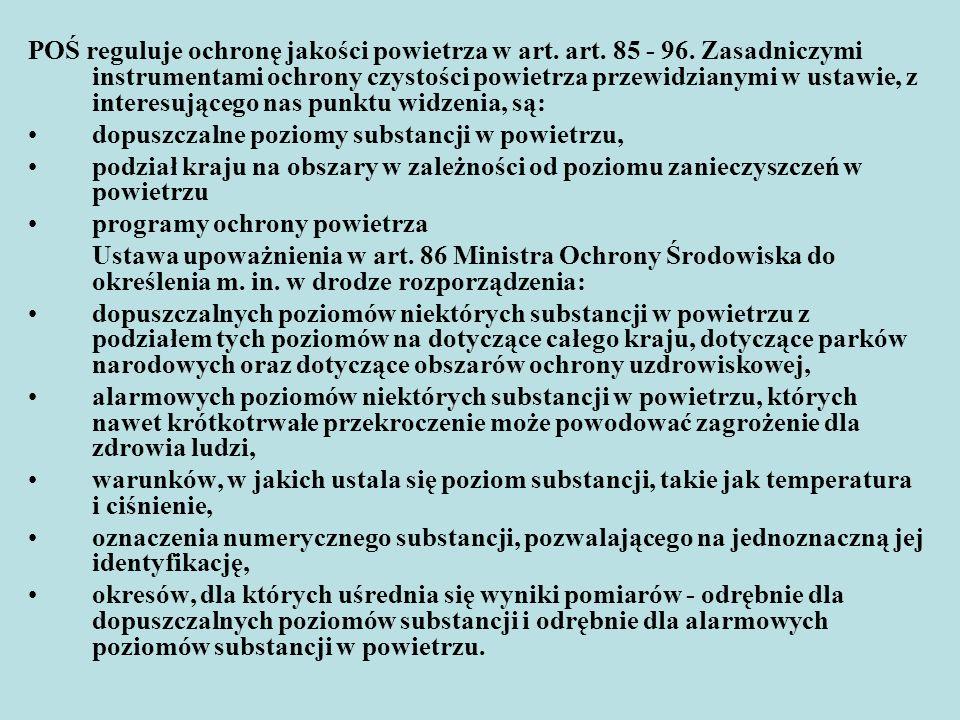 POŚ reguluje ochronę jakości powietrza w art. art. 85 - 96