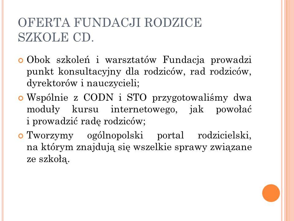 OFERTA FUNDACJI RODZICE SZKOLE CD.