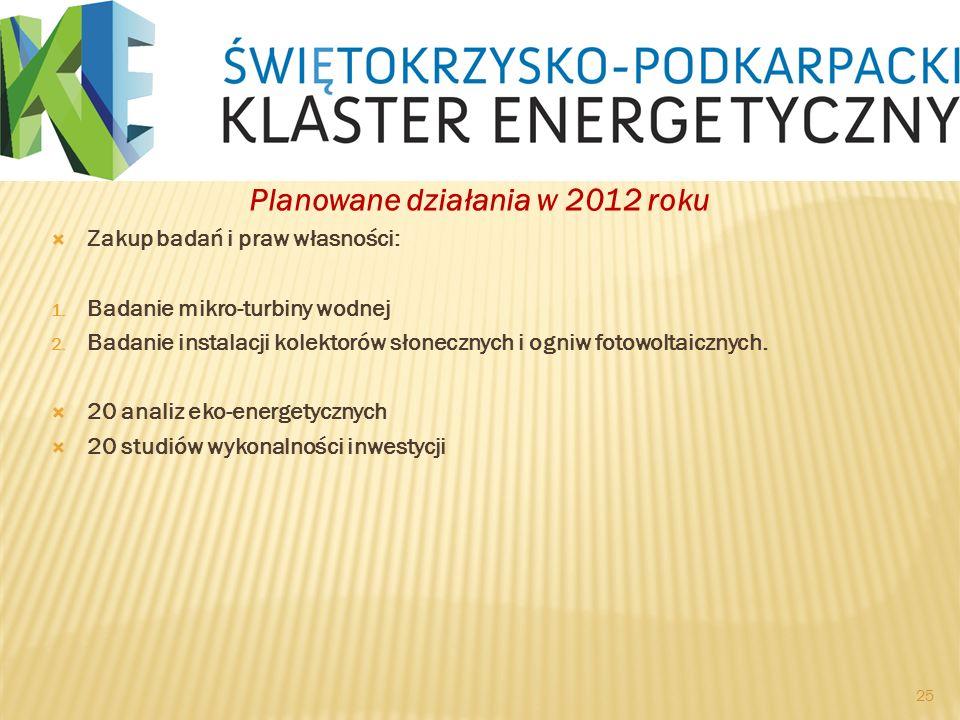 Planowane działania w 2012 roku