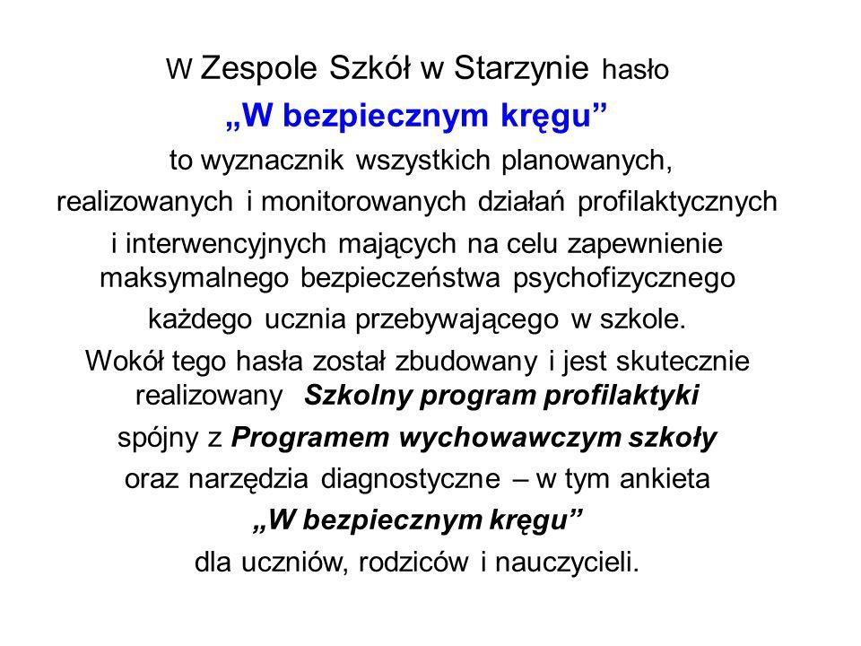 """""""W bezpiecznym kręgu W Zespole Szkół w Starzynie hasło"""