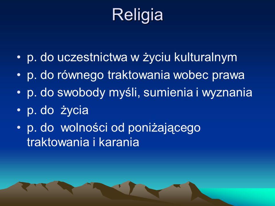 Religia p. do uczestnictwa w życiu kulturalnym