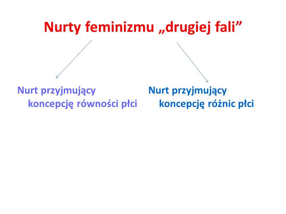 """Nurty feminizmu """"drugiej fali"""