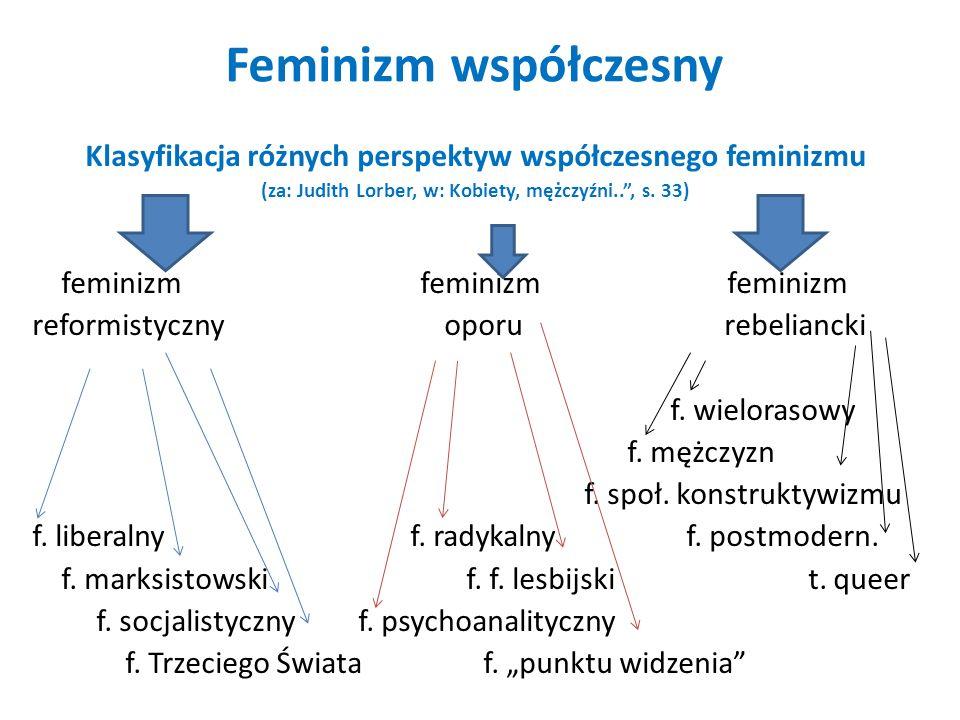 Feminizm współczesny Klasyfikacja różnych perspektyw współczesnego feminizmu. (za: Judith Lorber, w: Kobiety, mężczyźni.. , s. 33)