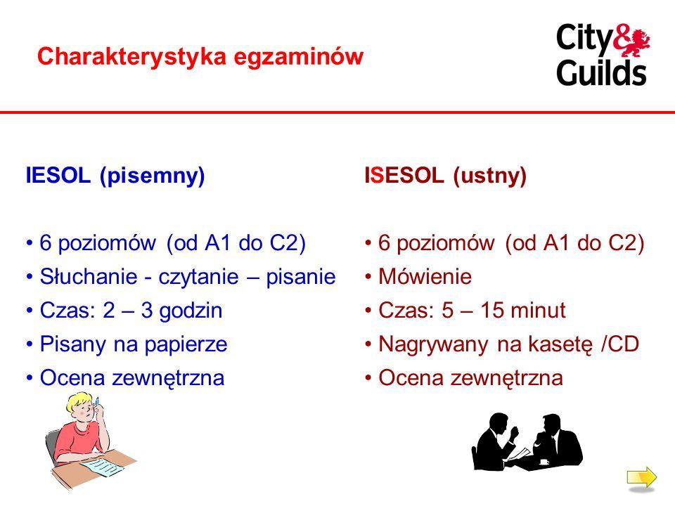 Charakterystyka egzaminów