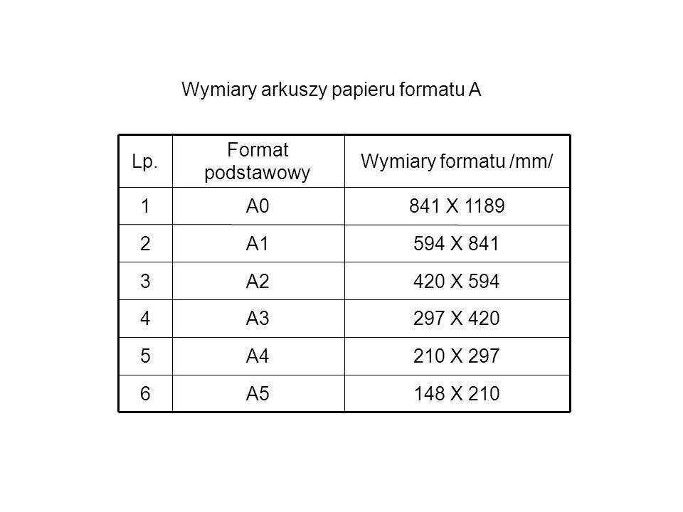 Wymiary arkuszy papieru formatu A