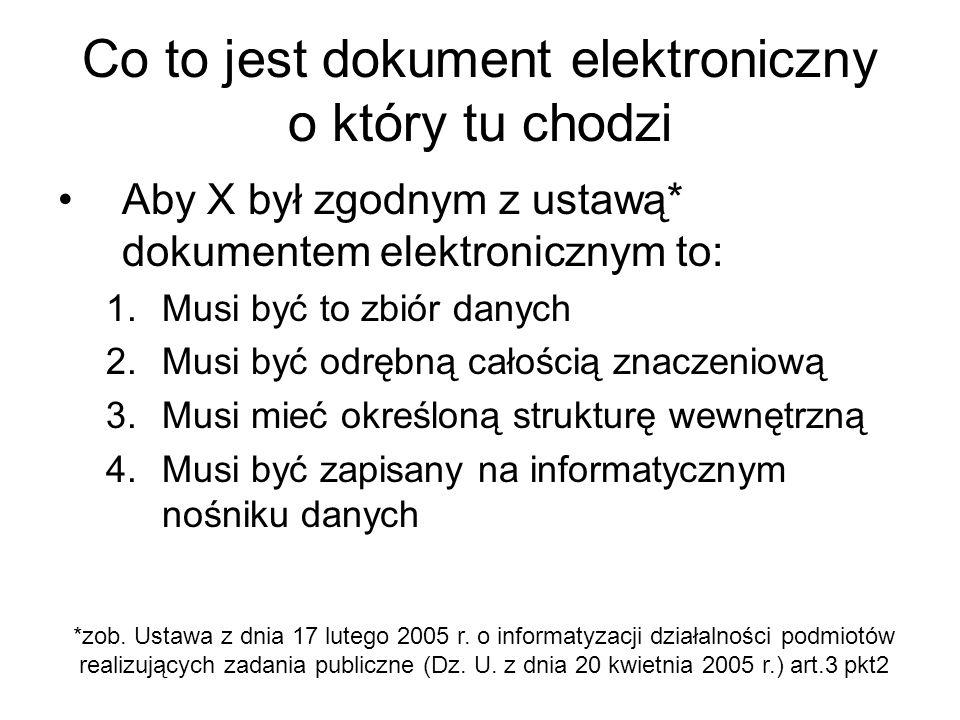 Co to jest dokument elektroniczny o który tu chodzi