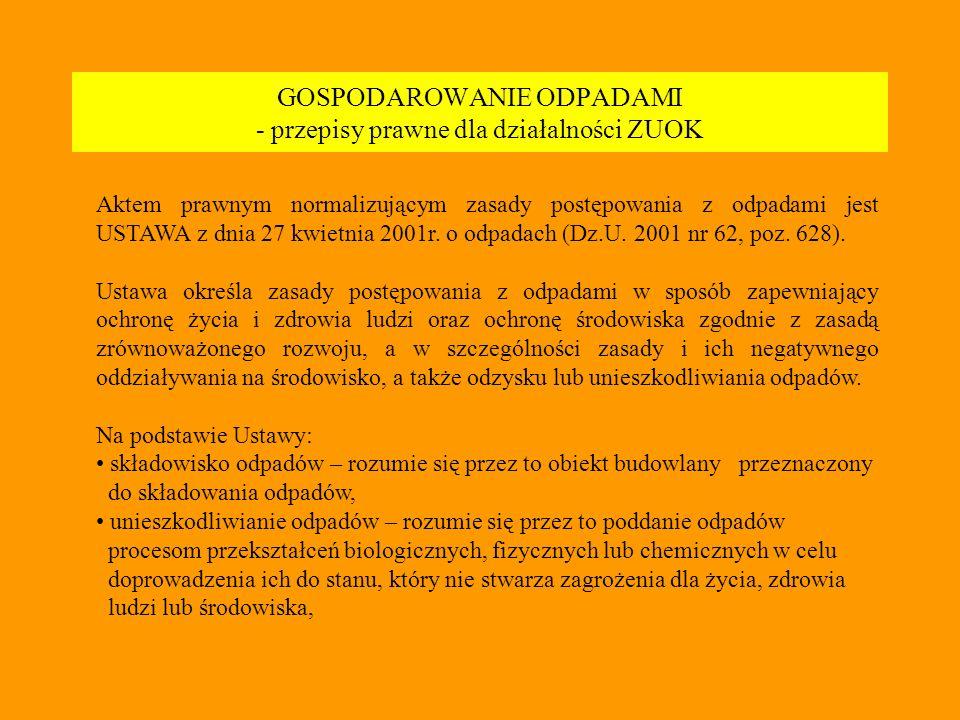 GOSPODAROWANIE ODPADAMI - przepisy prawne dla działalności ZUOK