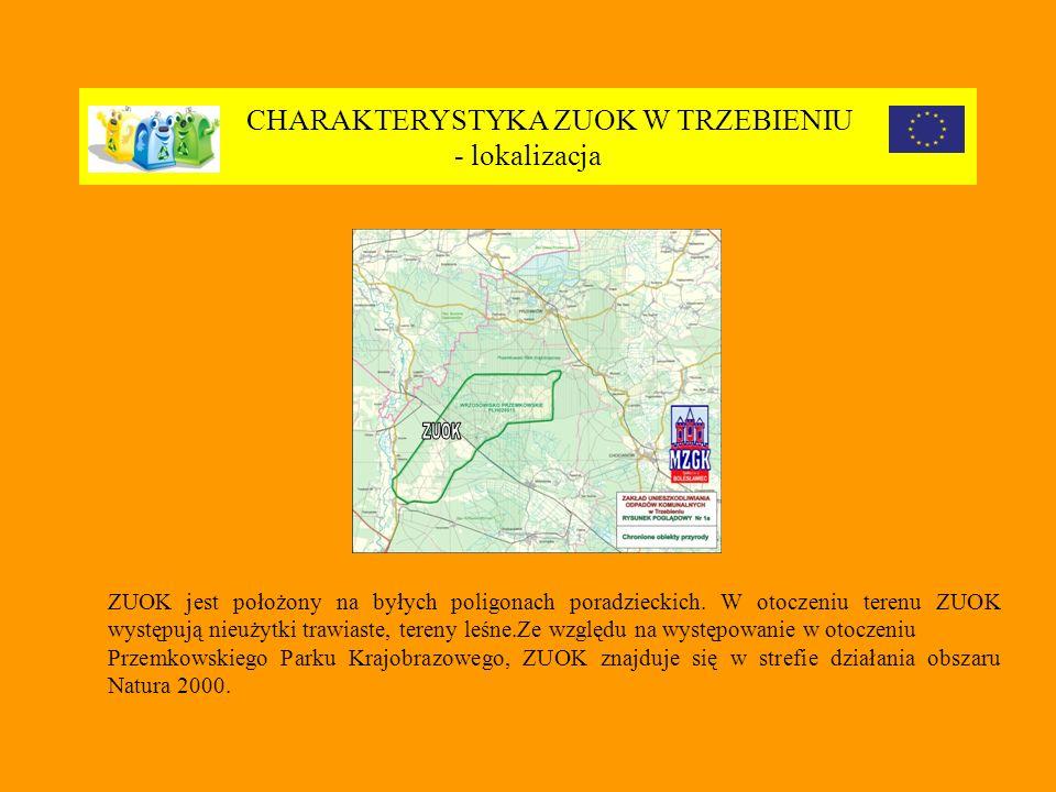 CHARAKTERYSTYKA ZUOK W TRZEBIENIU - lokalizacja