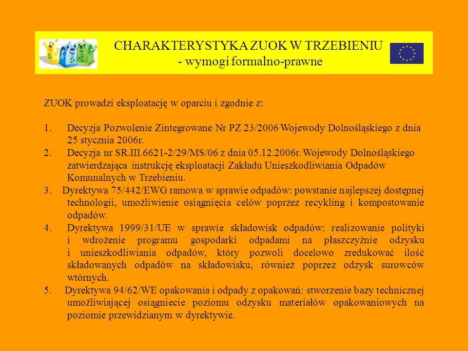 CHARAKTERYSTYKA ZUOK W TRZEBIENIU - wymogi formalno-prawne