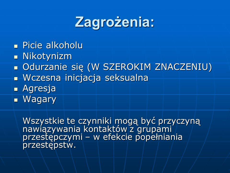Zagrożenia: Picie alkoholu Nikotynizm
