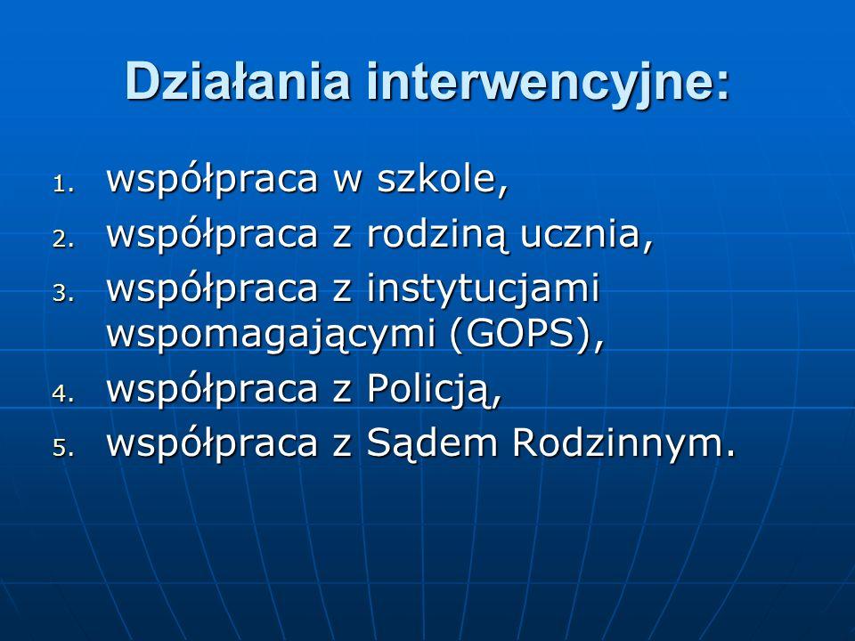 Działania interwencyjne: