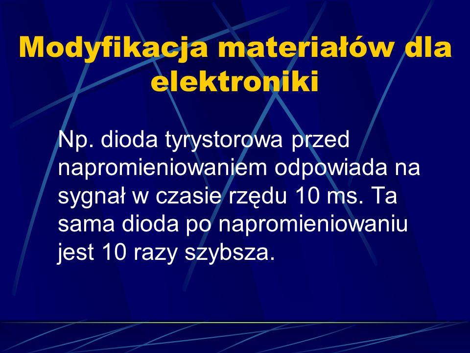 Modyfikacja materiałów dla elektroniki
