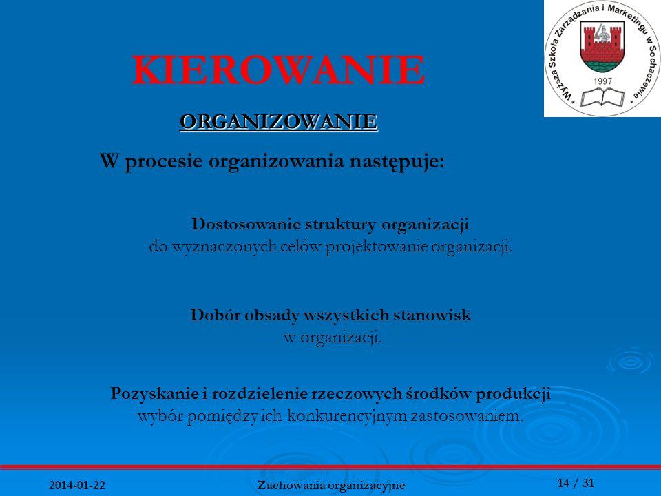KIEROWANIE ORGANIZOWANIE W procesie organizowania następuje: