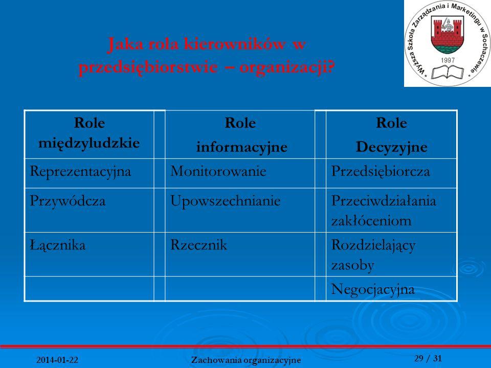 Jaka rola kierowników w przedsiębiorstwie – organizacji