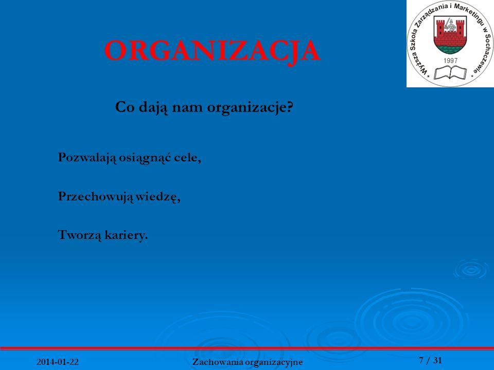 Co dają nam organizacje Zachowania organizacyjne