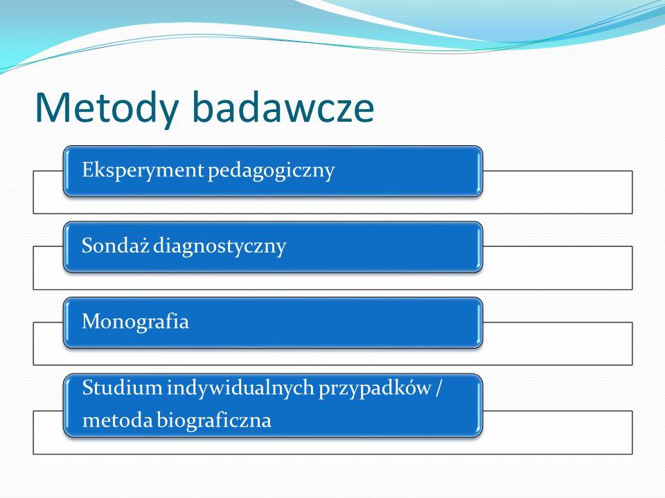Metody badawcze Eksperyment pedagogiczny Sondaż diagnostyczny