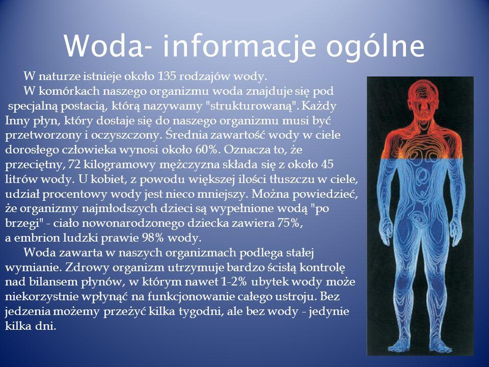 Woda- informacje ogólne