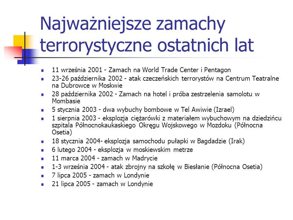 Najważniejsze zamachy terrorystyczne ostatnich lat