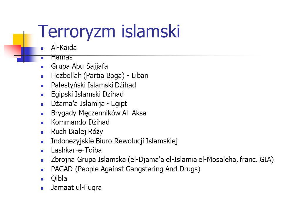 Terroryzm islamski Al-Kaida Hamas Grupa Abu Sajjafa