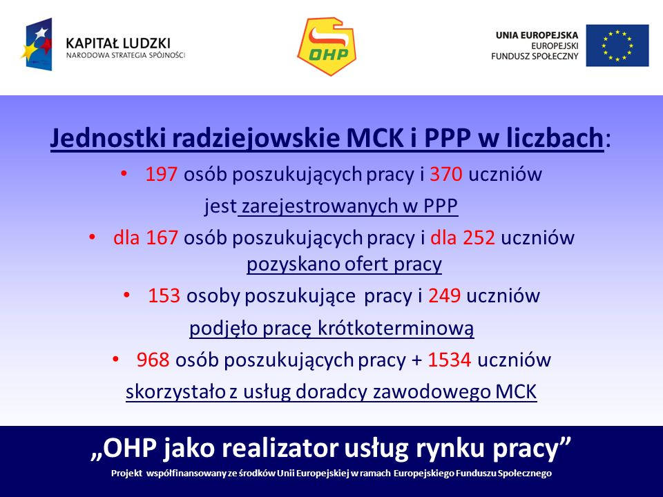 """""""OHP jako realizator usług rynku pracy"""