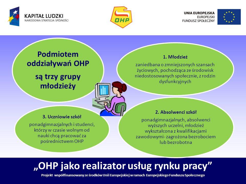 Podmiotem oddziaływań OHP są trzy grupy młodzieży