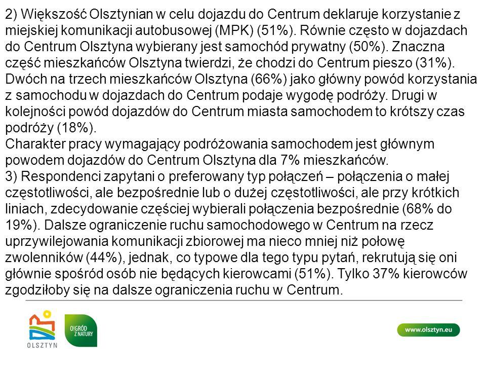 2) Większość Olsztynian w celu dojazdu do Centrum deklaruje korzystanie z miejskiej komunikacji autobusowej (MPK) (51%). Równie często w dojazdach do Centrum Olsztyna wybierany jest samochód prywatny (50%). Znaczna część mieszkańców Olsztyna twierdzi, że chodzi do Centrum pieszo (31%). Dwóch na trzech mieszkańców Olsztyna (66%) jako główny powód korzystania z samochodu w dojazdach do Centrum podaje wygodę podróży. Drugi w kolejności powód dojazdów do Centrum miasta samochodem to krótszy czas podróży (18%).
