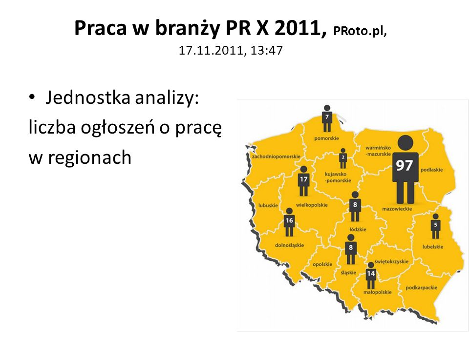 Praca w branży PR X 2011, PRoto.pl, 17.11.2011, 13:47