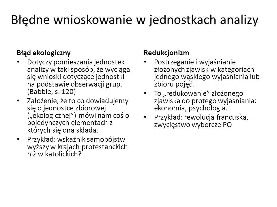 Błędne wnioskowanie w jednostkach analizy
