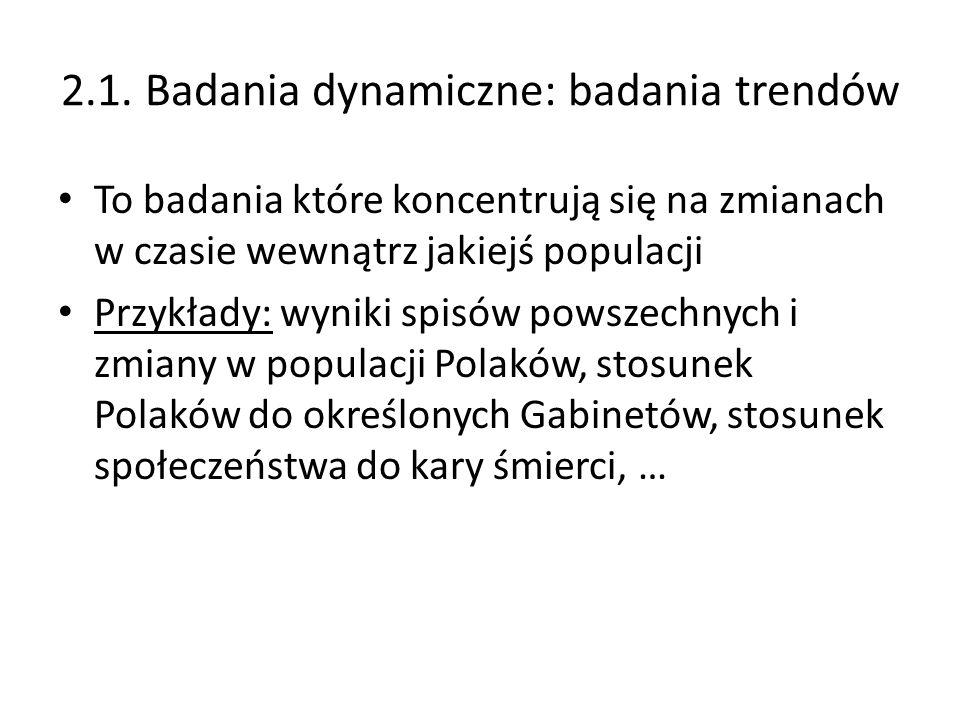 2.1. Badania dynamiczne: badania trendów