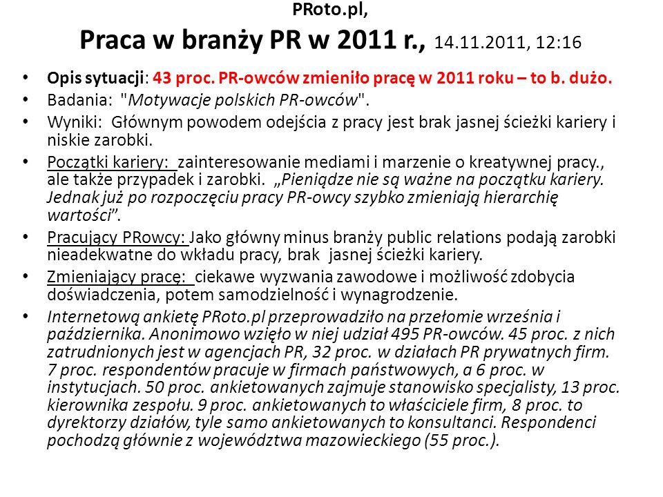 PRoto.pl, Praca w branży PR w 2011 r., 14.11.2011, 12:16