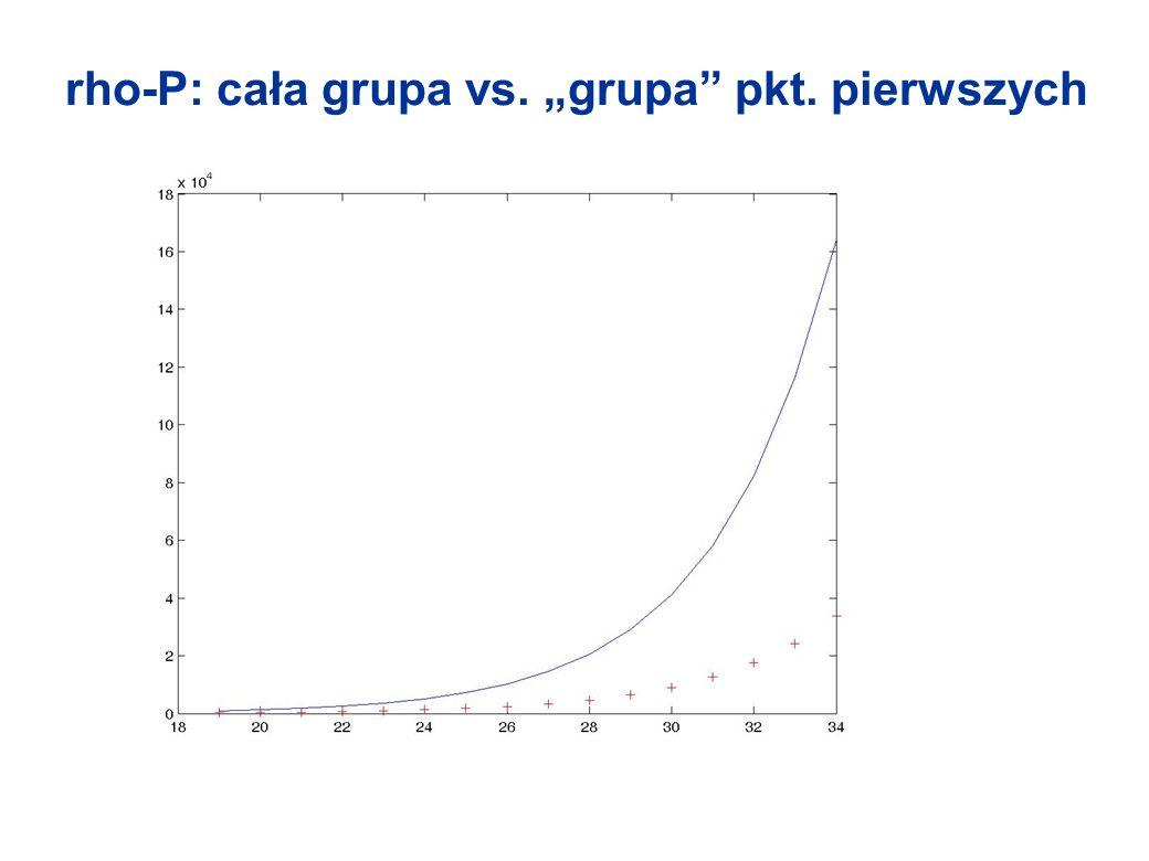 """rho-P: cała grupa vs. """"grupa pkt. pierwszych"""