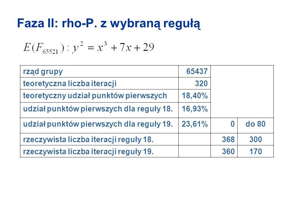 Faza II: rho-P. z wybraną regułą