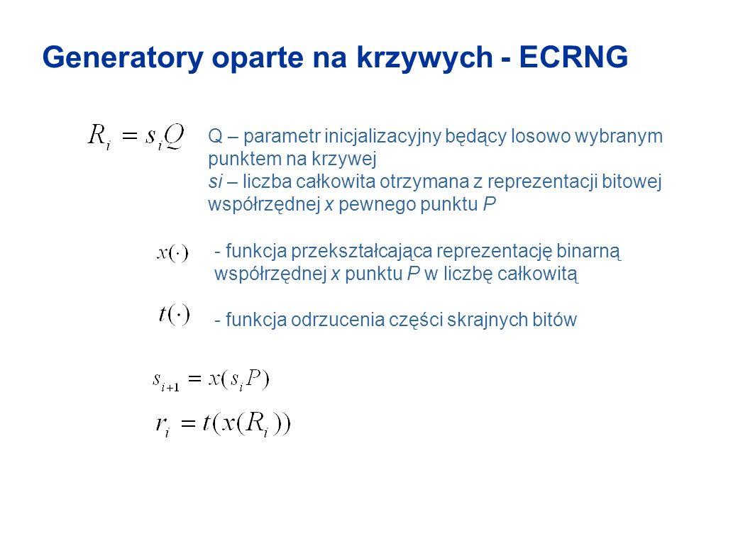 Generatory oparte na krzywych - ECRNG