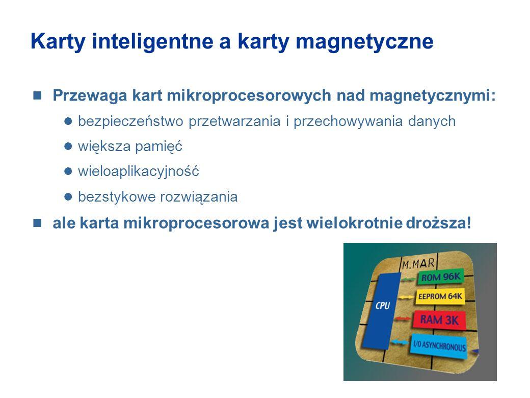 Karty inteligentne a karty magnetyczne