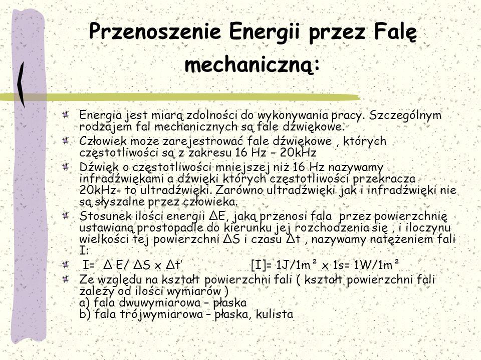 Przenoszenie Energii przez Falę mechaniczną: